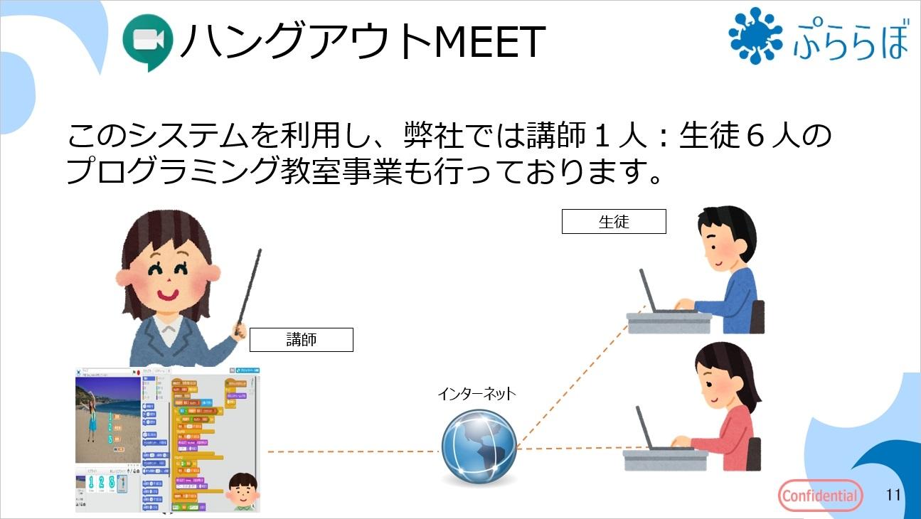 このシステムを利用し、弊社では講師1人:生徒6人のプログラミング教室事業も行っております。