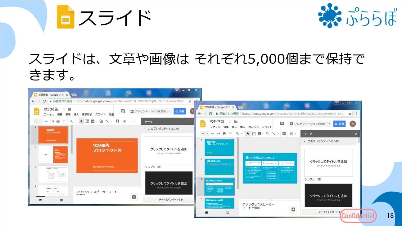 スライドは、文章や画像は それぞれ5,000個まで保持できます。