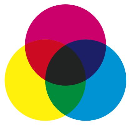 色の三原則